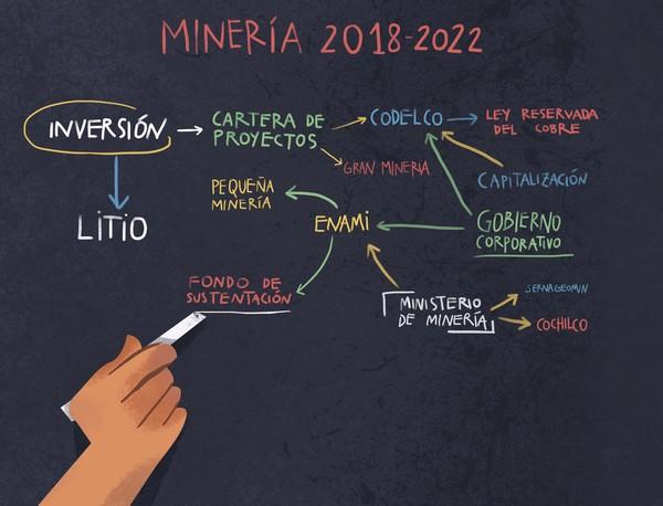 Programa_Minería_foto_001